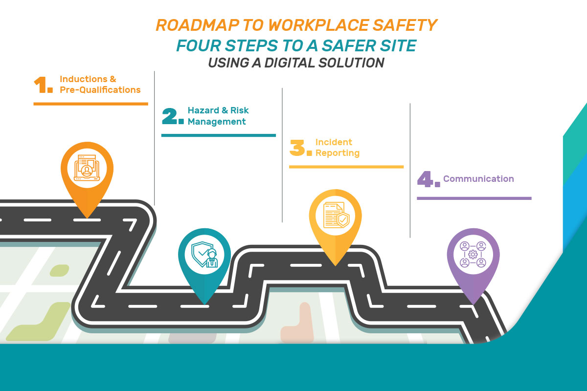 4 Steps to a Safer Site - Roadmap to Workplace Safety